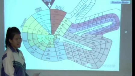 基于HPS《元素周期表知识》的学习(复习课)