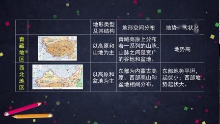 初一-地理(北京版)第八章 认识中国的地理区域 认识区域差异,归纳学习方法_(初中一年级地理)B14802