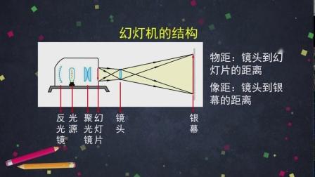 初二-物理(师大版)生活中的透镜_(初中二年级物理)B13109