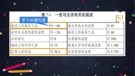 初二-物理(北京版)温度 温度计_(初中二年级物理)B14440