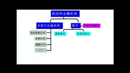 人教版高一必修一第六课第一框储蓄存款和商业银行-天津市 - 滨海新区