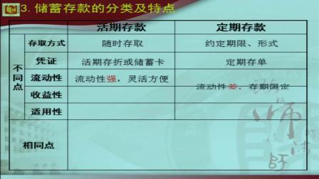 人教版高一必修一第六课第一框储蓄存款和商业银行-四川省优质课