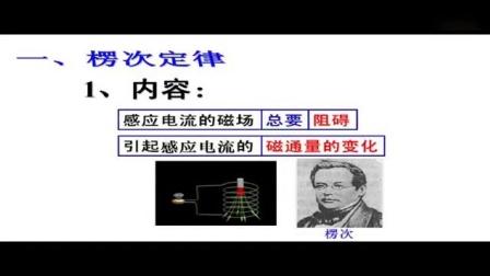 高中物理教科版选修3-2第一章第四节楞次定律-江苏省 - 扬州