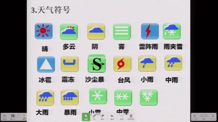 部编粤人版初中地理七年级上册第一节《天气和天气预报》优质课视频+PPT课件,江西省