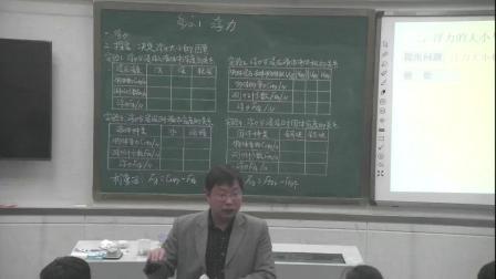 人教2011课标版物理 八下-10.1《浮力》教学视频实录-郑春阳