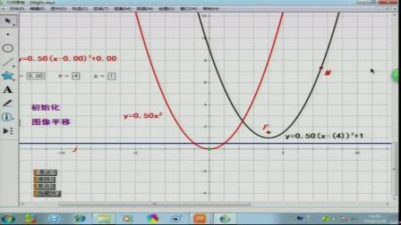 人教A版高中数学选修2-1《为什么二次函数v=ax2+bx+c(a≠0)的图象是抛物线》教学视频+PPT课件,天津市优质课