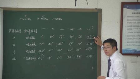 《影响化学反应速率的因素》四川省优质课教学视频+PPT课件,部审人教版高中化学选修6