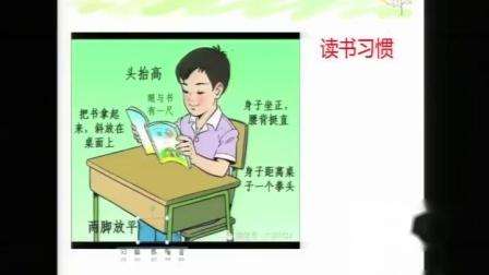 小学综合实践活动《学习习惯调查》优质课教学视频7,宁夏