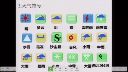 《第一节 天气和天气预报》优质课教学实录-粤人版初中地理七年级上册